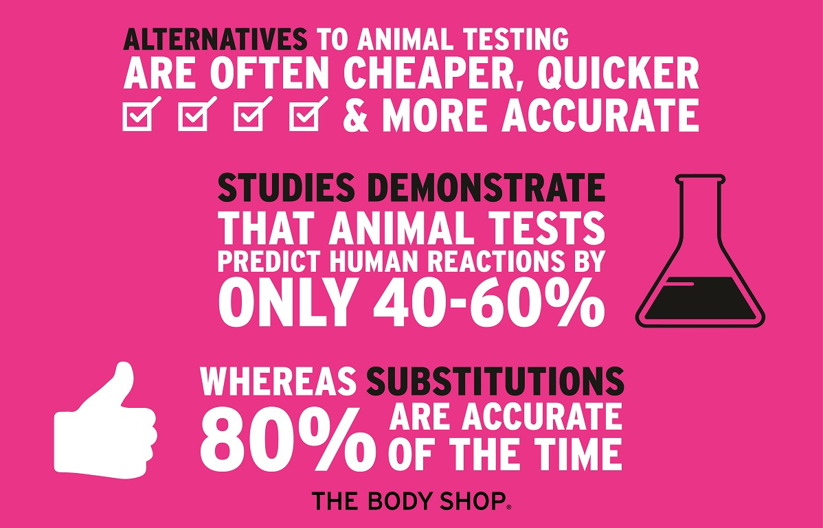 animal testing cons Many proponents of animal experimentation claim that the process is for a good cause better to use animals than humans for testing, right after all, they are below humans in the natural.